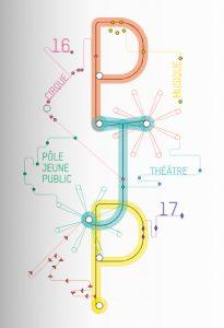 programmation-pole-jeune-piblic-le-revest-info83