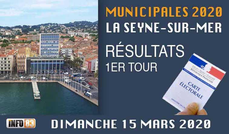 Municipales 2020 : résultats du 1er tour à La Seyne et dans le Var